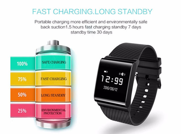 Smart Wristband Plus Blood Pressure Blood Oxygen Monitor Fitness Bracelet Heart Rate Monitor Bluetooth Smart Bracelet