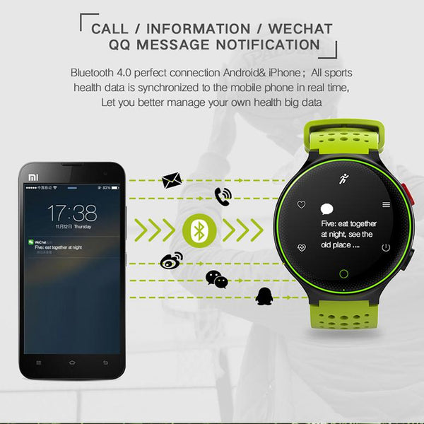 New Smart Sport Bluetooth Band Fitness Bracelet Heart Rate Monitor Passometer