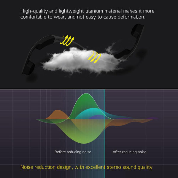 New Wireless Open-Ear Stereo Bone Conduction Headphone Earphone Headset Bluetooth 4.1 IPX6 Waterproof Hands Free with Microphone