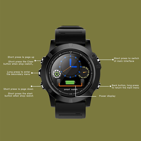 New Smart Watch Blood Pressure Heart Rate Monitor Steps Sleep Tracker Stopwatch Sport Smartwatch for iPhone Android