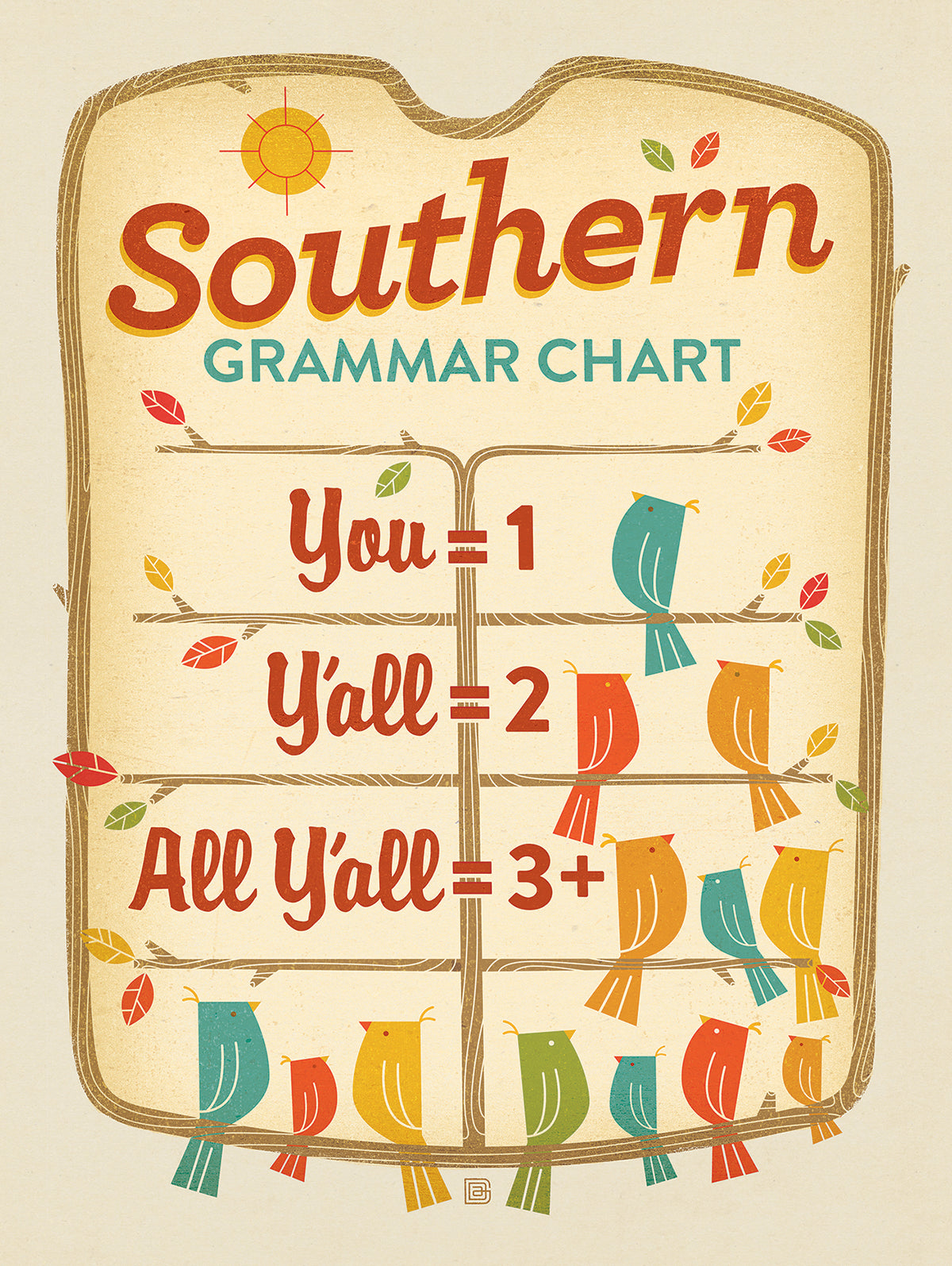 Southern Delight – Show Your Love for All Things South with Vintage Poster Art (by Ren Brabenec)