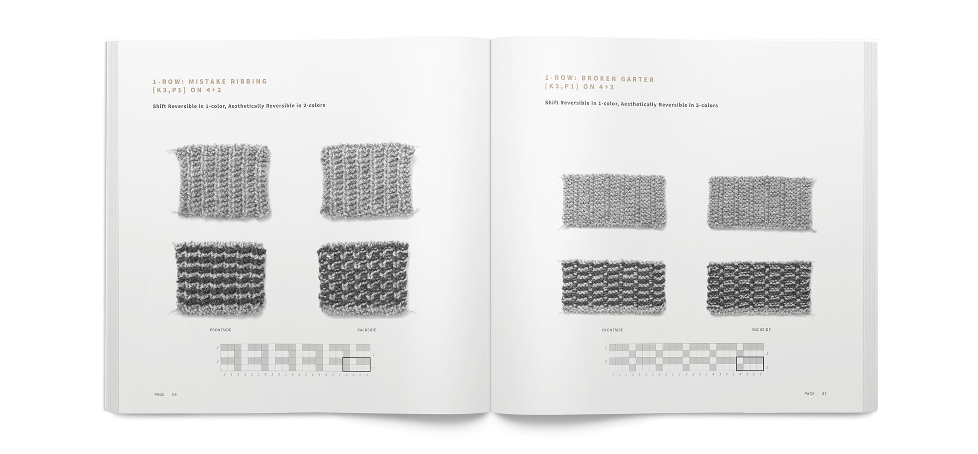 Sequence Knitting: Simple Methods For Creating Complex Fabrics