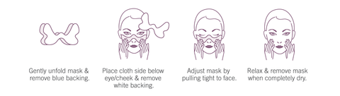 How to Use the Karuna Revivify Eye Cheek Mask