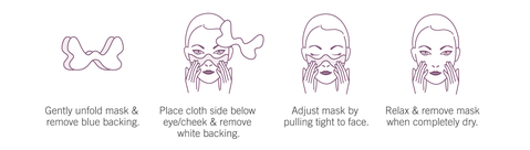 How to use the Revivify Plus Eye and Cheek Masks
