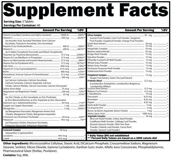 MULTI-ELITE SUPPLEMENT FACTS