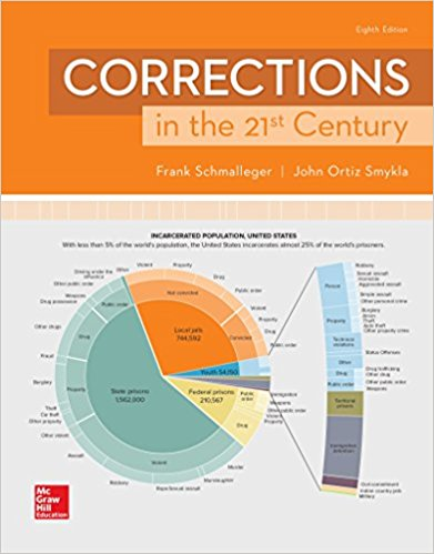 CORRECTIONS IN 21ST CENTURY (PAPERBACK)