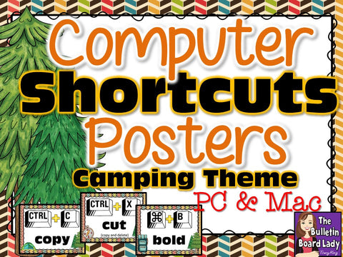 Computer Shortcuts Posters for Computer Lab -CAMPING THEME