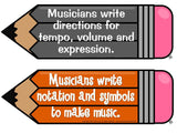 Musicians are Writers