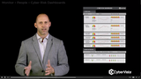 CyberVista Resolve Cyber Risk Visual Demonstration