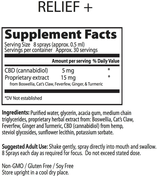 Relief with CBD