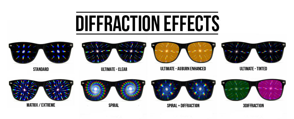 diffraction effects glasses