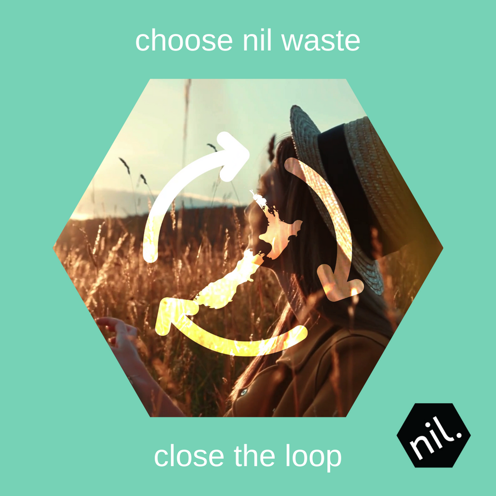 closing the loop + product stewardship