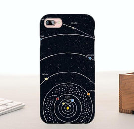 Solar system Luxury Aesthetic Phone case
