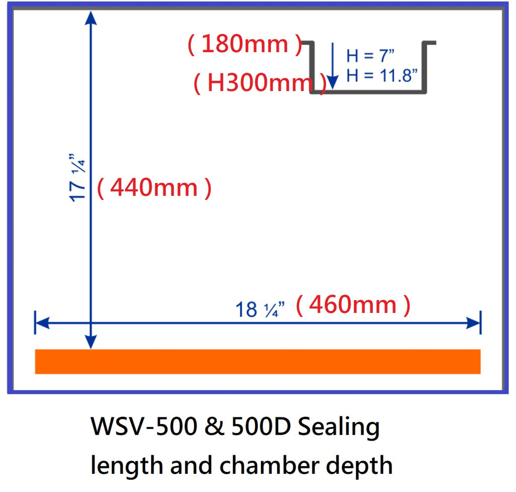 WELL SHENG - MODEL WSV-500/WSV-500D - Floor type