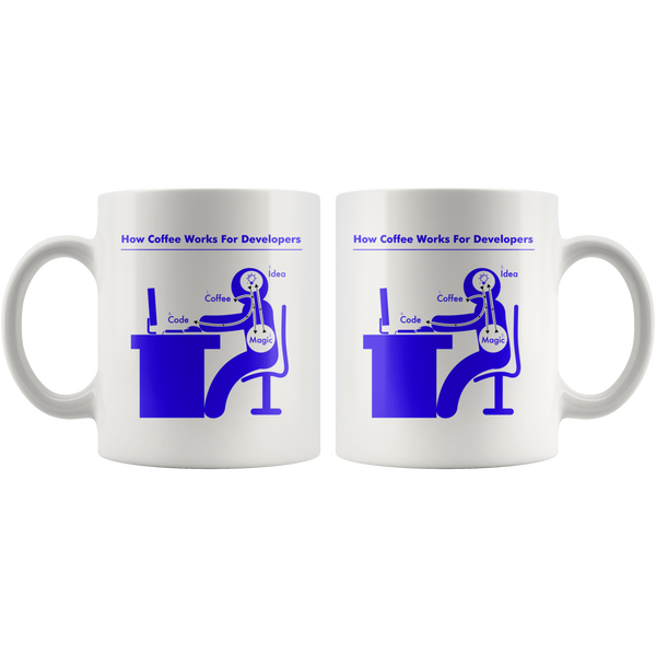 Developers Mug - Design Resources