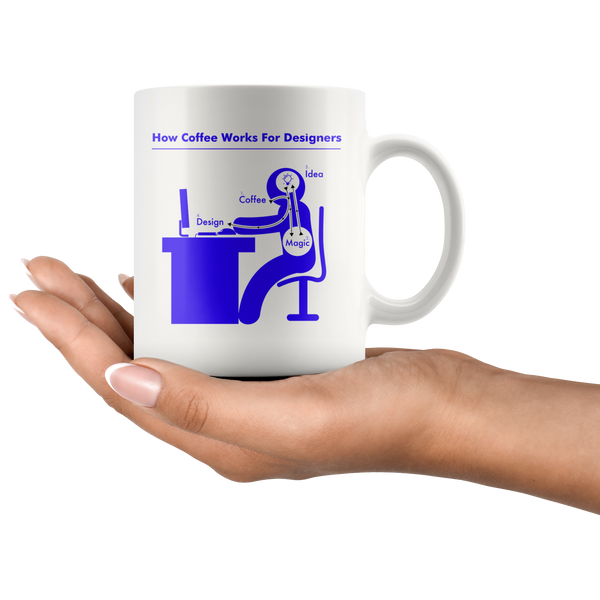 Designers Mug - Design Resources