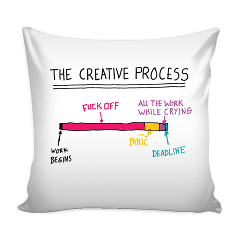 The Creative Process Pillow Cover
