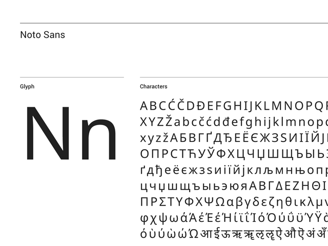 Noto Sans: Typeface supporting 800+ languages - Design Resources