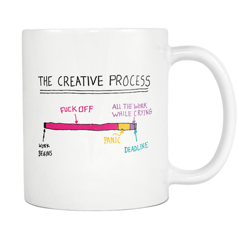 The Creative Process Mug - Design Resources