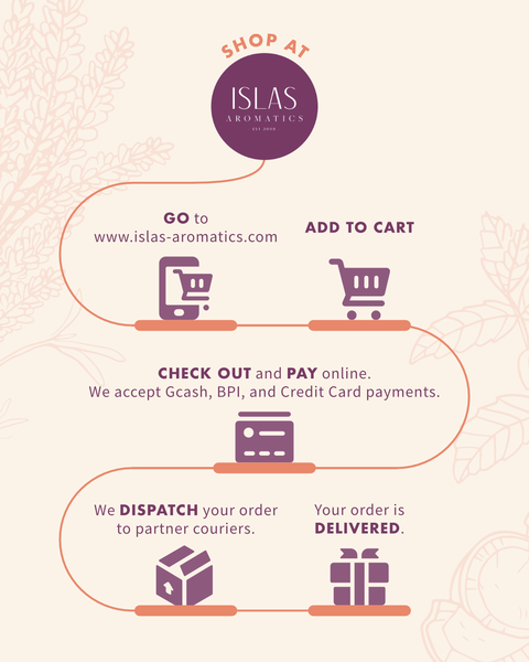islas aromatic how to order infographic