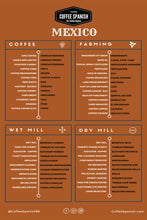 Coffee Spanish Poster Set