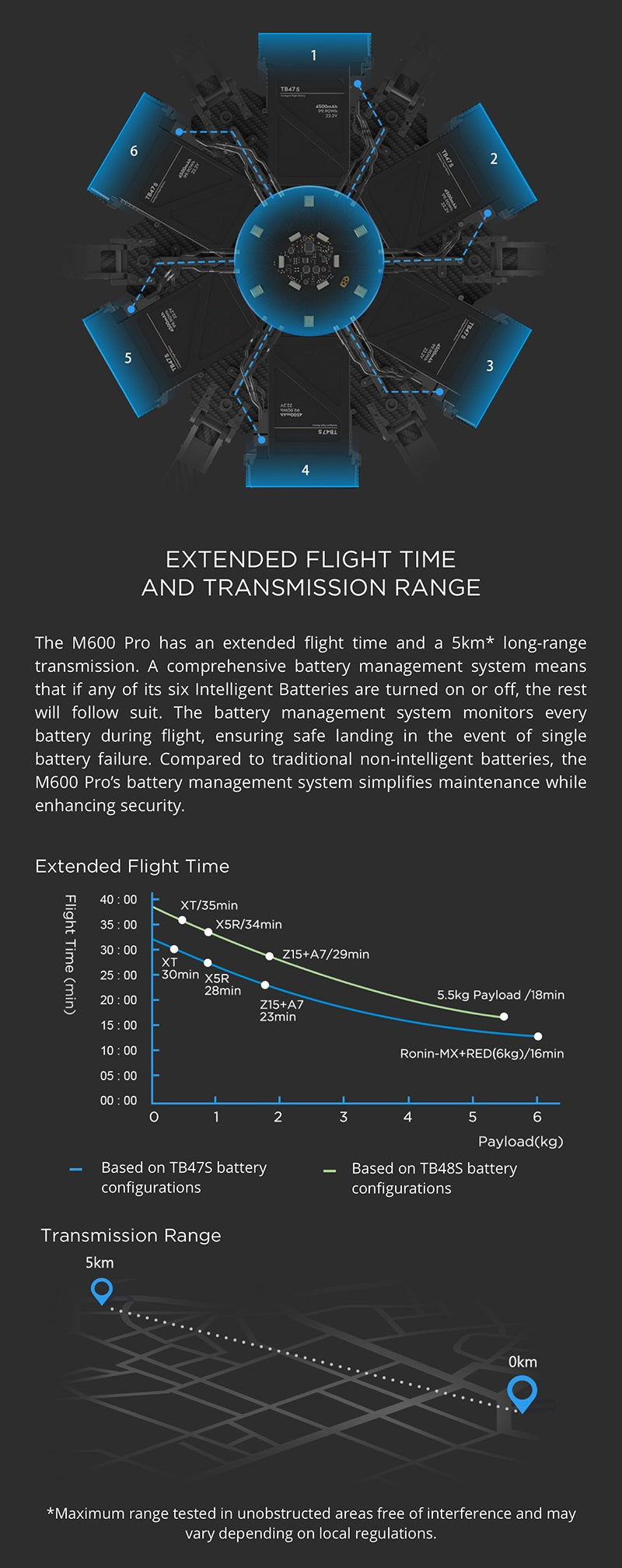Colors may not represent actual product - Technical Specifications For The Dji Matrice 600 Can Be Found In Dji Matrice 600 Pro Specifications