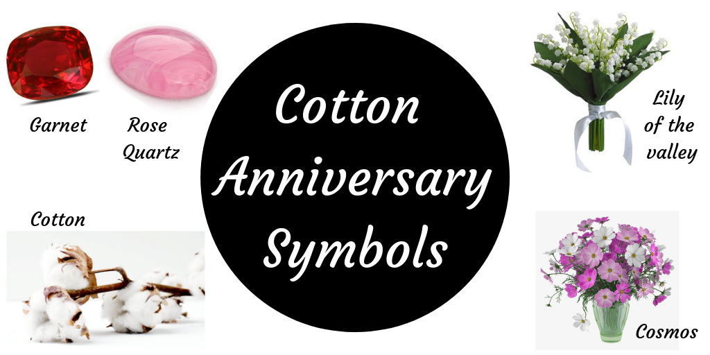2nd Wedding Anniversary Cotton Gifts: 31 Quirky And Romantic Cotton Anniversary Gifts (2019