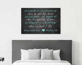 Family Important Dates Canvas