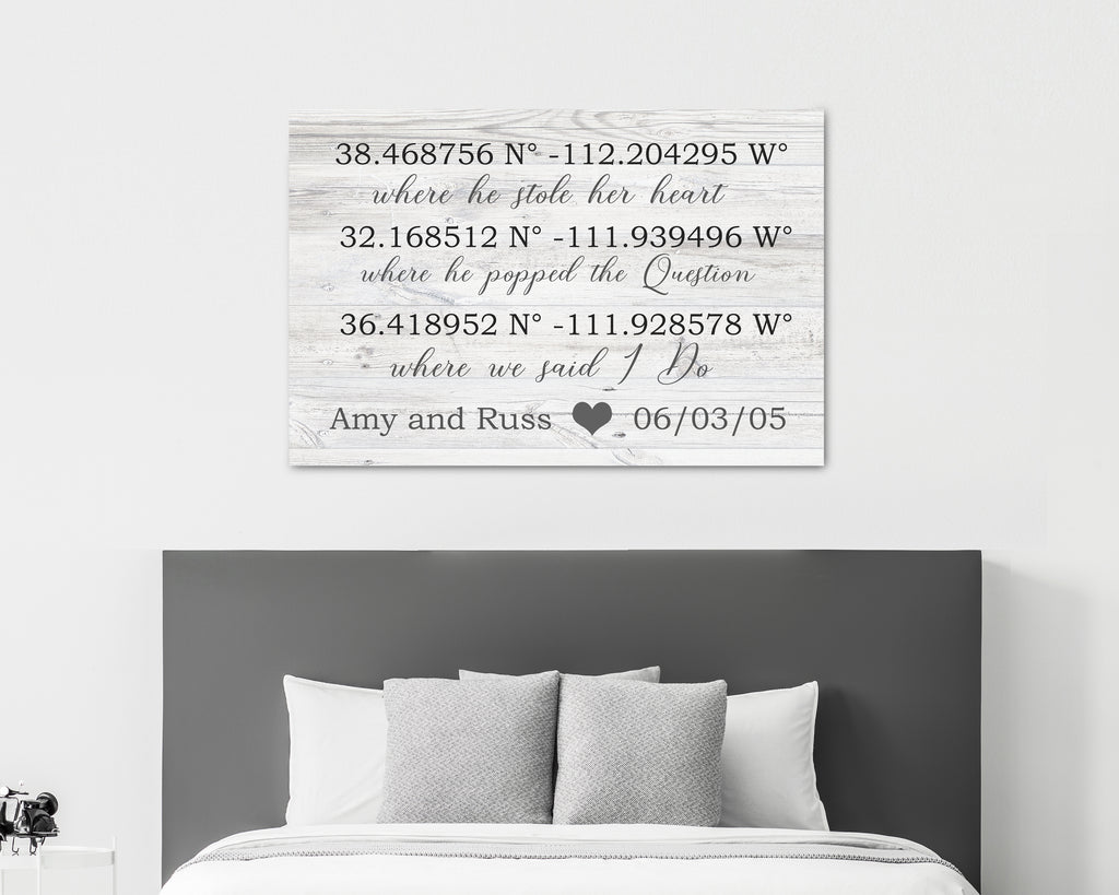 Important Dates Canvas