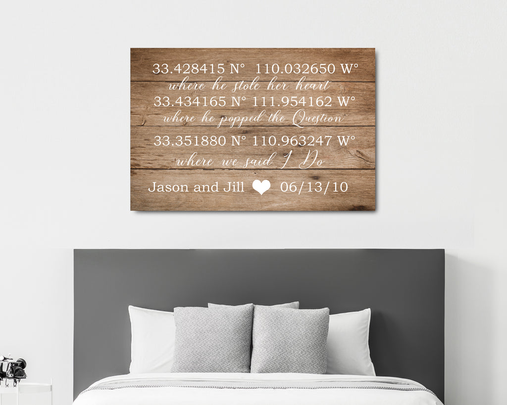 Personalized Coordinates Sign