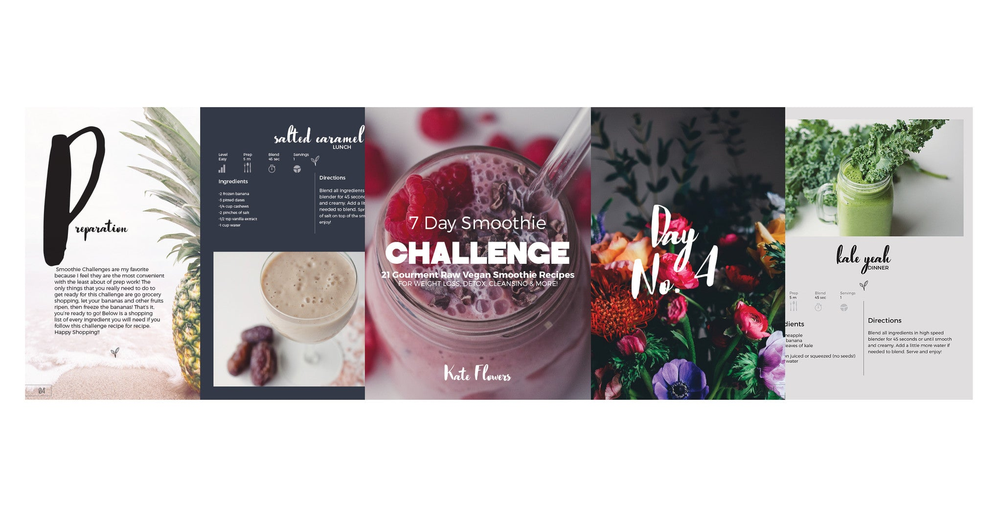 Seven day smoothie challenge kate fruit flowers seven day smoothie challenge forumfinder Gallery