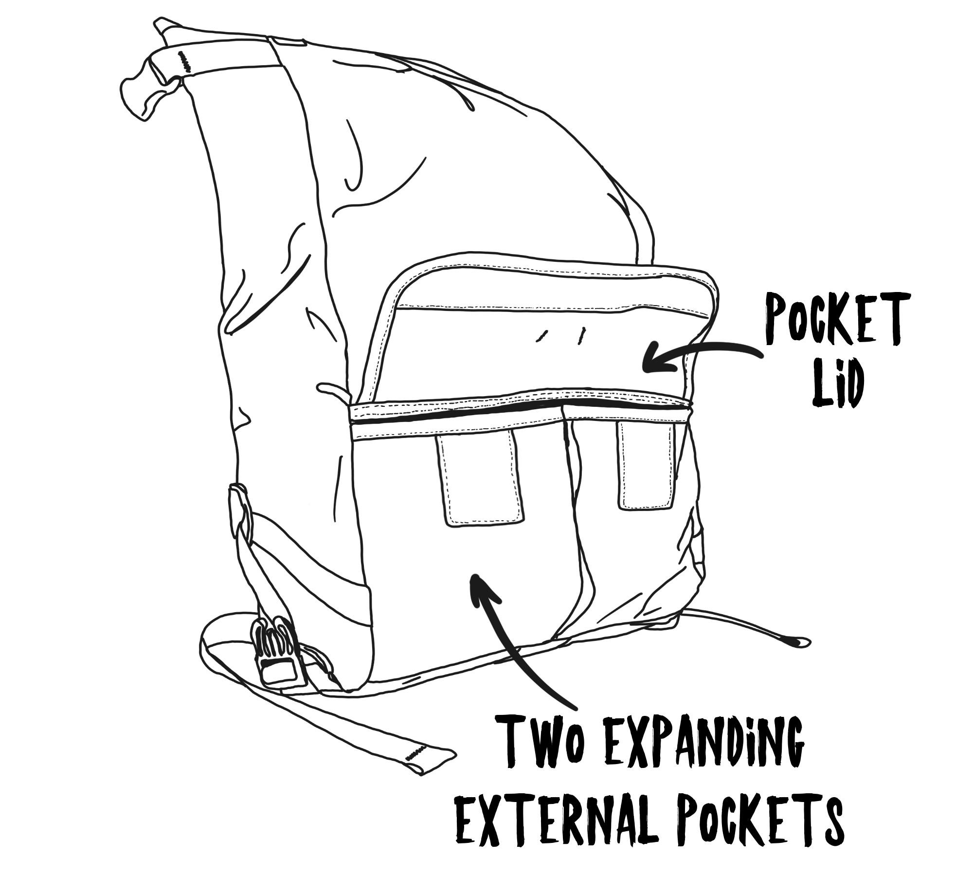 Jammer Bag Informational Sketch Front Pockets Expanded