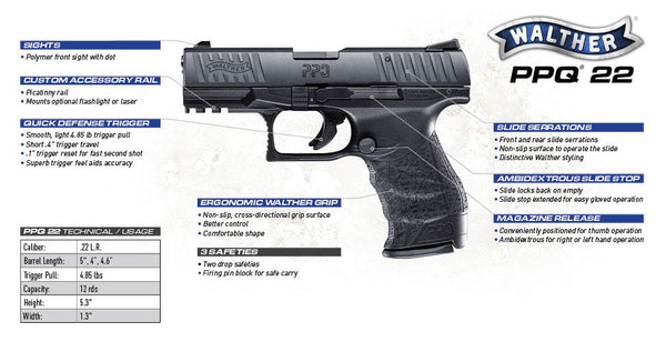 Walther PPQ 22 .22LR Rimfire Pistol Features