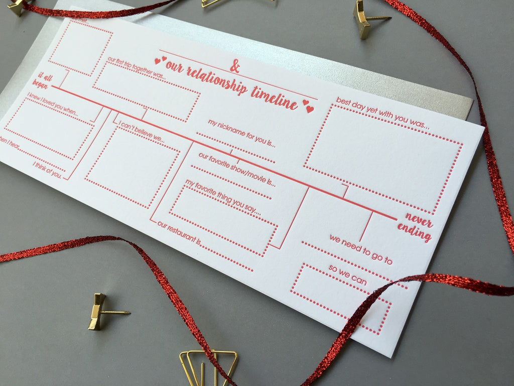Relationship Timeline Letterpress Card