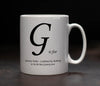 Personalised Letter Mug - PersonalisedGoodies.co.uk