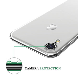 Ultra Slim Clear Case for iPhones