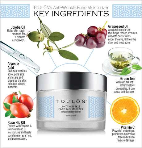 Glycolic Acid Creme 10% Face Moisturiser  Best Alpha Hydroxy Acid Products  for Night & Day