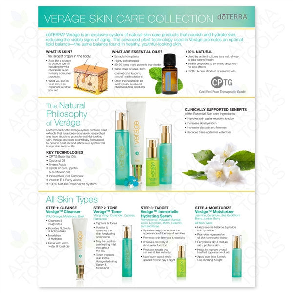 doTERRA Facial Care