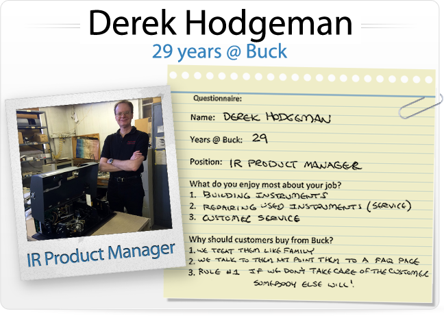 Derek Hodgeman (29 years @ Buck, IR Product Manager)