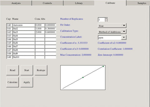 Atomic Absorption Spectrometer screen shot
