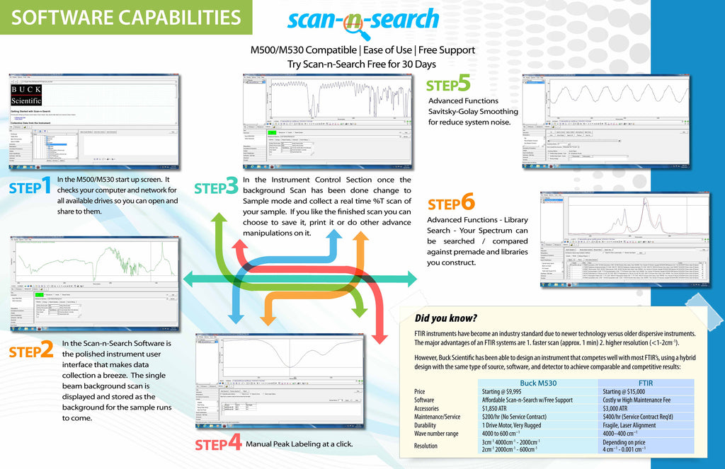 Scan-n-Search Infrared Software