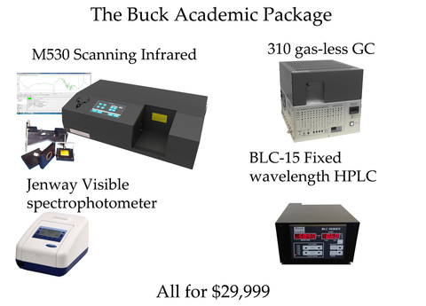 The Buck Academic Package