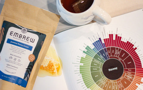 A pouch of Embrew's Jasmine Honey Green tea and a tea cup beside a book featuring the flavor matrix.