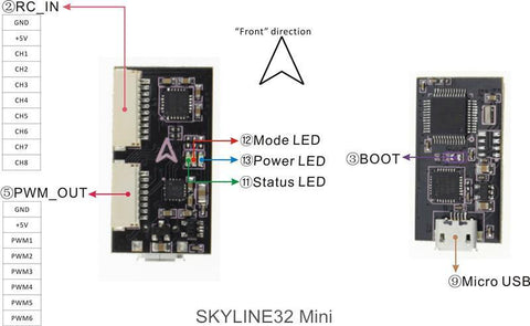 EMAX Skyline32 Mini Flight Controller (Advanced V1 1) - IoT