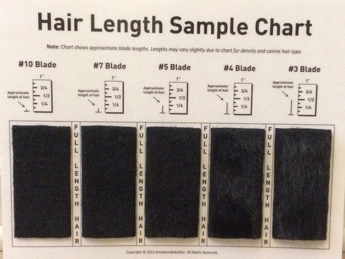 Hair length Charts-Blade & Guard Comb