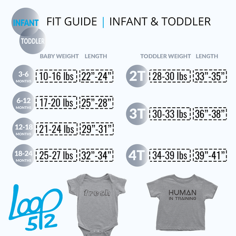 Infant and Toddler Fit Guide