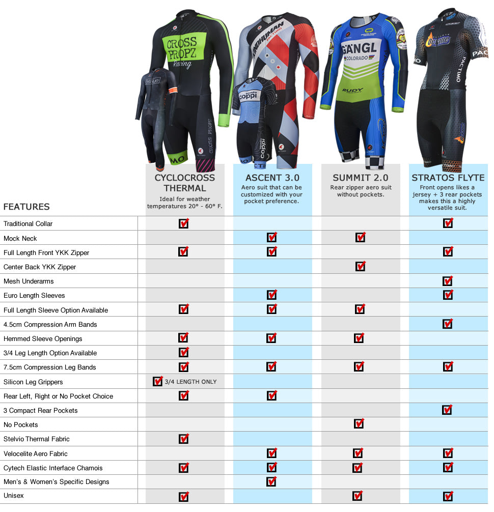 custom cycling skinsuit comparison