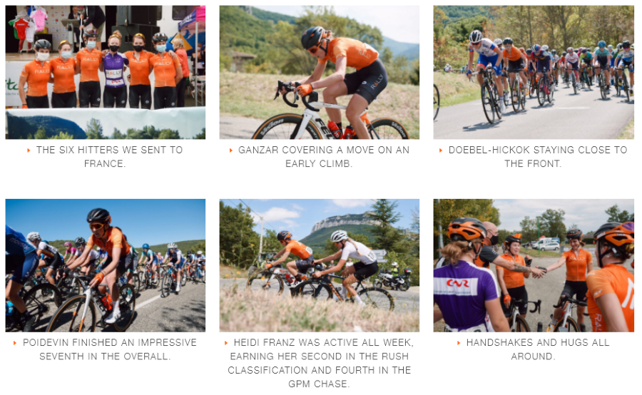 Tour de Ardeche Recap - Rally Cycling