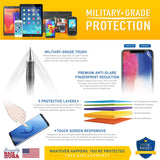 BLU Grand Energy Case Friendly Screen Protector
