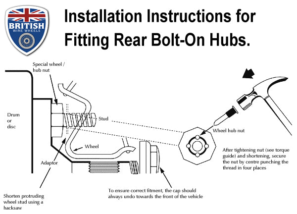 Wire Wheel Bolt On Hub Instructions